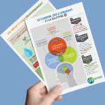 DNF - Infographies de prévention