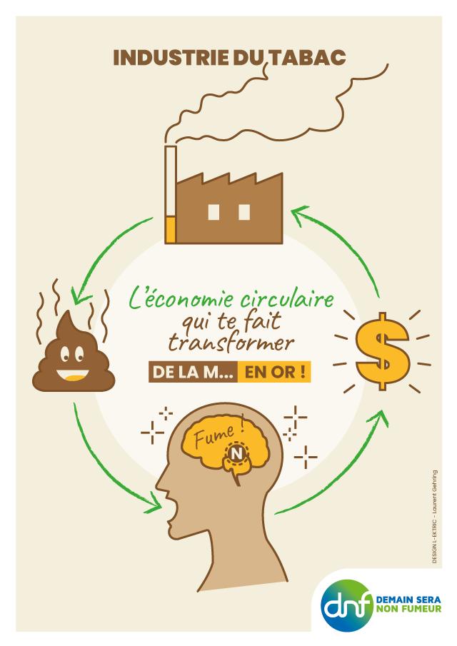 DNF-Industrie du tabac-Economie circulaire